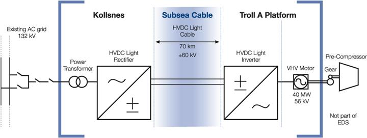 presentation references abb light transmission diagram at edmiracle.co