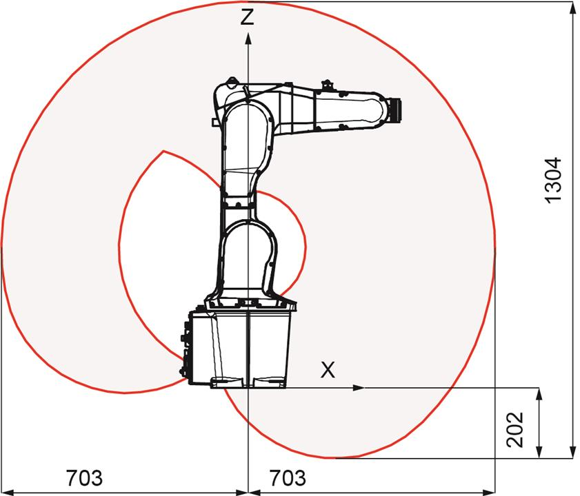 Technical Data For The Abb Irb 1200 Industrial Robot Irb 1200